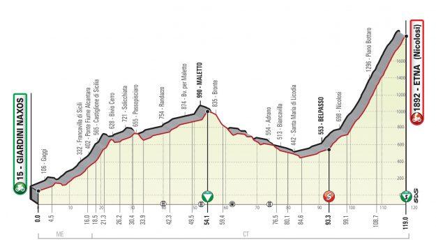 ciclismo, giro di sicilia, quarta tappa, vincitore, Sicilia, Sport