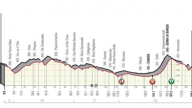 ciclismo, giro di sicilia, terza tappa, Sicilia, Sport
