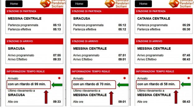 guasto ai treni, relazione Messina-Catania-Siracusa, rete ferroviaria ionica, Rete ferroviaria italiana, treni in ritardo, Sicilia, Cronaca