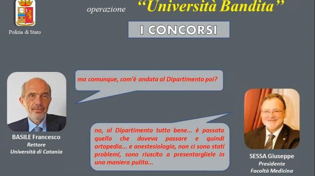 concorsi truccati, Università Bandita, università catania, Catania, Cronaca