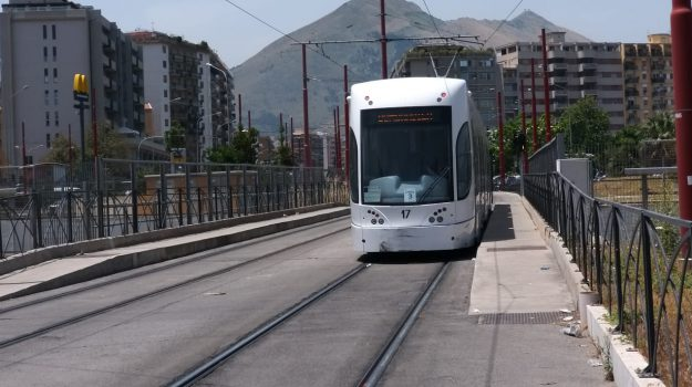 tram, Leoluca Orlando, Palermo, Economia