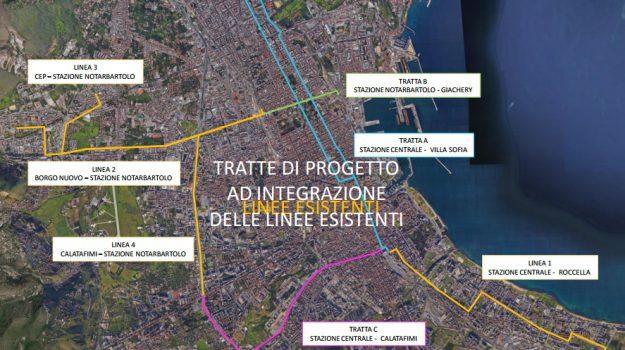 tram, Palermo, Cronaca