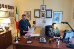 Bancarotta fraudolenta, maxi sequestro ad un imprenditore di Sant'Agata di Militello