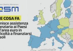 Esm o  Mes: che cos'è e a cosa serve - La videoscheda  Che cosa è il Meccanismo Europeo di Stabilità e come funziona il fondo salva-Stati - Corriere Tv