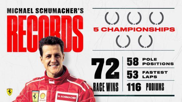 Ferrari, Michael Schumacher, Sicilia, Sport