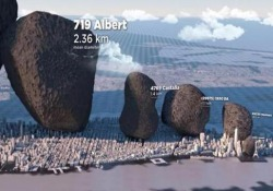 Quanto sono davvero grandi gli asteroidi più grandi del nostro sistema solare La suggestiva animazione è diventata virale su internet - CorriereTV