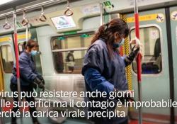 Coronavirus: ecco quanto sopravvive su scarpe, asfalto, acciaio e altre superfici?  Il virus può resistere anche giorni sulle superfici ma il contagio è improbabile perché la carica virale precipita - CorriereTV