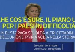 Che cos'è Sure, il piano Ue anti disoccupazione In busta paga soldi da altri cittadini dell'unione: prima volta nella storia - Ansa