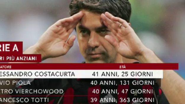 Accadde oggi, il gol di Costacurta nella sua ultima gara col Milan in serie A