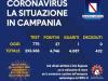 Coronavirus: oggi 27 i positivi in Campania