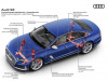 Audi, a 40 anni da Quattro pensa a futuro