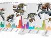 Le principali estinzioni di massa della storia della vita sulla Terra con al centro l'ultima, appena individuata, risalente a circa 233 milioni di anni fa. (fonte: D. Bonadonna/MUSE, Trento)