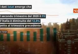 Il Pil dell'Italia scende del 12,8%, non si registrava un calo così consistente dal 1995 I dati Istat - Agenzia Vista/Alexander Jakhnagiev