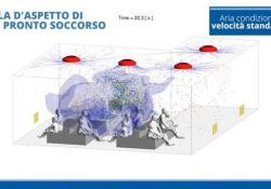 Coronavirus, ecco come si diffonde nell'aria con un colpo di tosse  La ventilazione forzata neutralizza le particelle infettive quasi totalmente - Corriere Tv