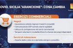 Negozi, trasporti e spostamenti: Sicilia da oggi in zona arancione rafforzata. Le regole
