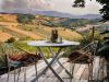 La voglia di viaggiare accelera la ripresa in campagna