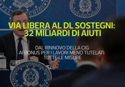 Via libera al decreto Sostegni: 32 miliardi di aiuti Dal rinnovo della Cig ai bonus per i lavoratori meno tutelati: tutte le misure - Ansa