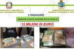 Mafia, gli interessi del clan Scalisi sul petrolio: sequestri anche a Catania