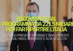 Recovery plan, il programma da 221,5 miliardi per far ripartire l'Italia Il piano prevede riforme e investimenti su asili nido, ambiente e alta velocità - Ansa