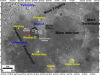 Il sito di atterraggio di Chang'e-5 sulla Luna (fonte: Qian et al., 2021)